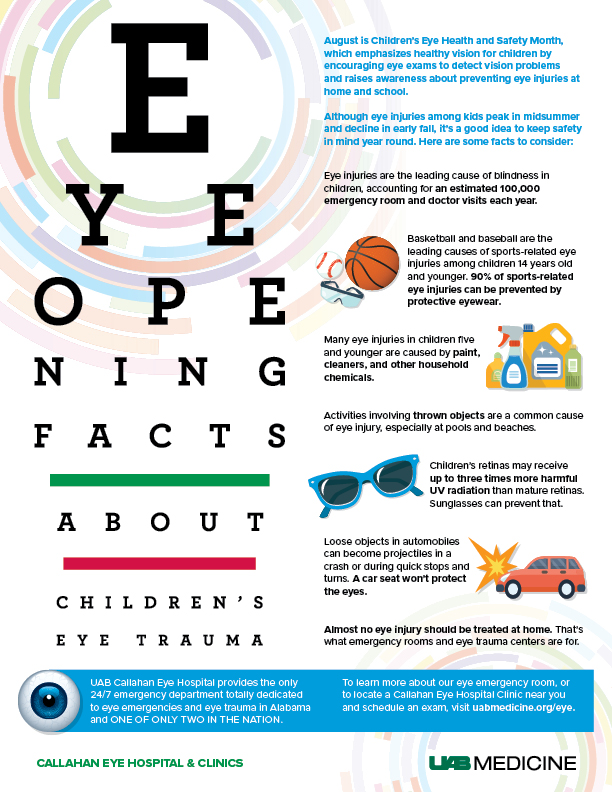 Eye-Opening Facts about Children's Eye Trauma