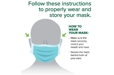 Masking Policy and Screening for Fever
